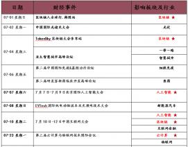 股市情报助手:六成中小创公司中报预增