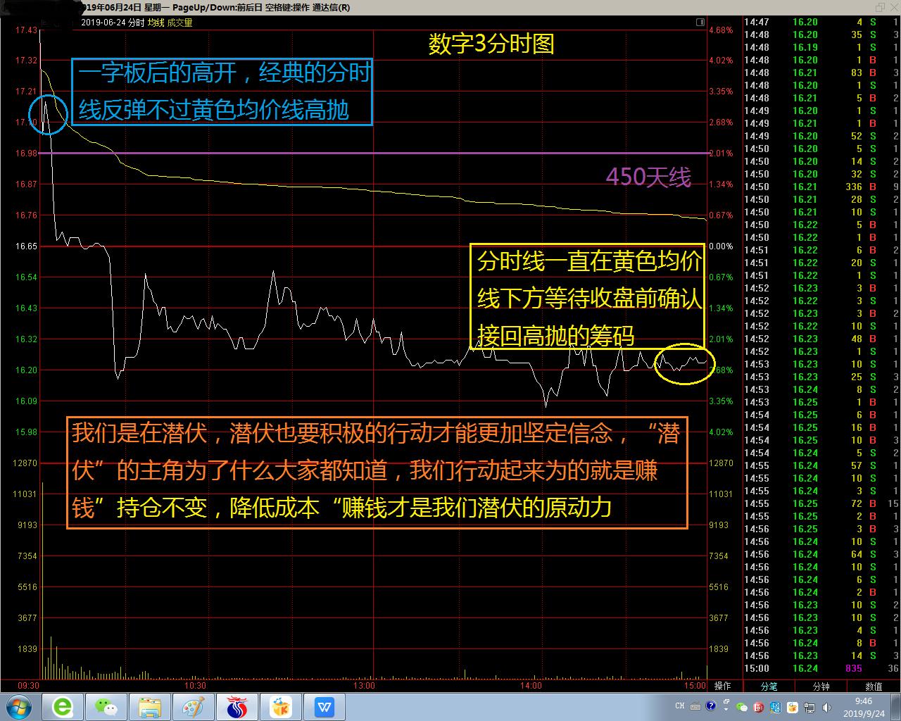 分时图3.png