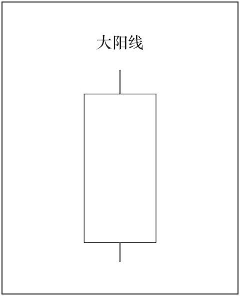 1根K线的种类与意义07.png