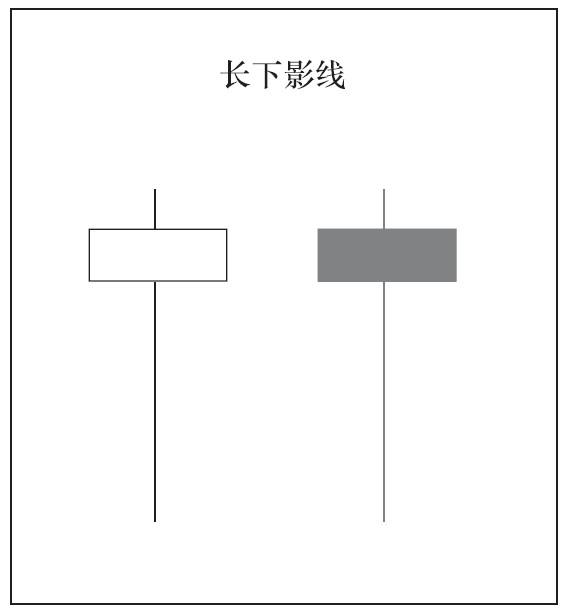 特殊的变盘K线0401.png