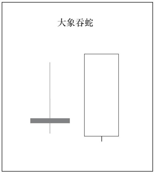 2根K线组合的种类与意义06.png
