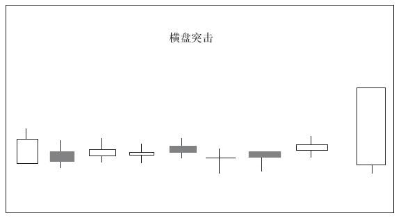 横盘突击01.png