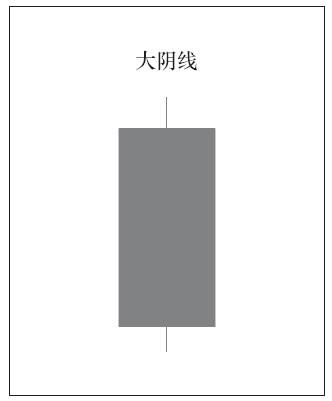大阴线.jpg