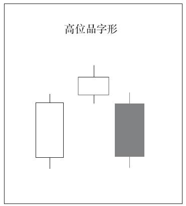 高位品字形.jpg